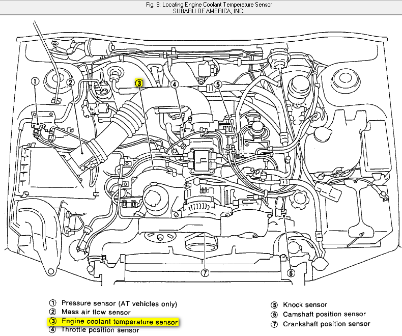 1992 Honda Accord Stereo Wiring Diagram additionally E46 M3 Wiring Schematic likewise Mercury 1985 50 Hp Wiring Diagram in addition Jeep Cherokee Headlight Socket Diagram furthermore 2002 Honda Accord Wiring Diagram. on car stereo wiring harness for subaru