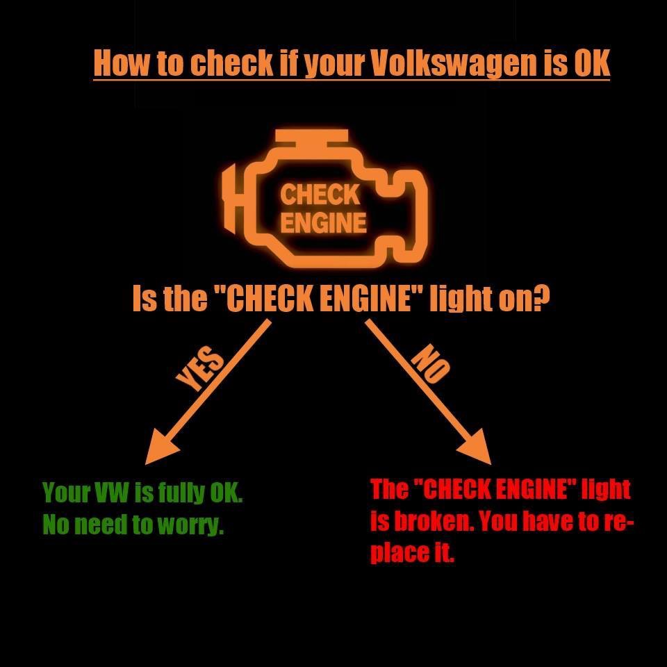 A guide to warning lights and what they mean 44 comments buycottarizona Choice Image