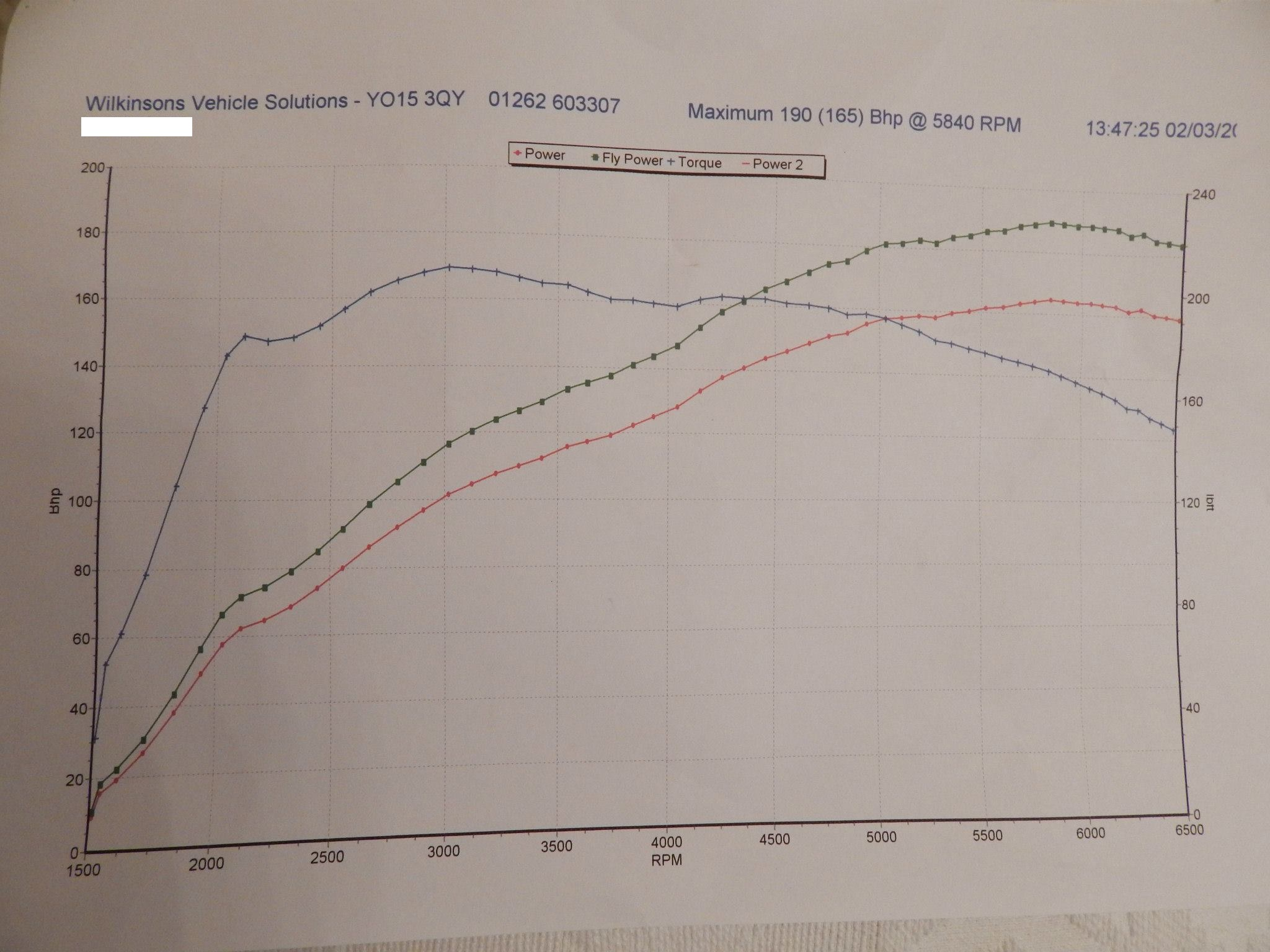 How Do Electric Vehicles Produce Instant Torque Four Stroke Combustion Engine Car Diagram Simple My 14 Has A Better Curve Than That Example Haha