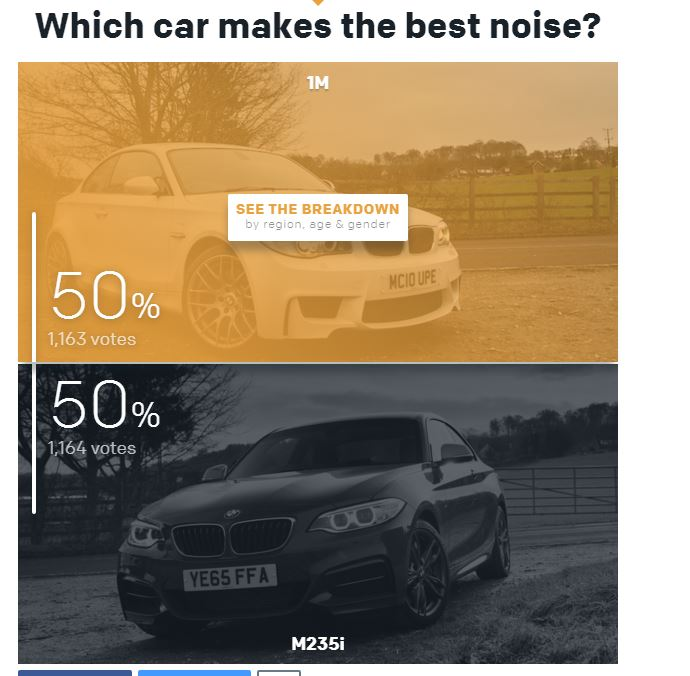 Which Car Makes The Best Noise: BMW 1M Or M235i?