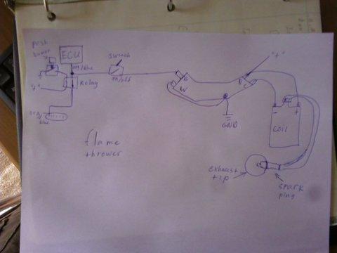 DIY Honda flamethrower kit ? how can i make a flamethrower