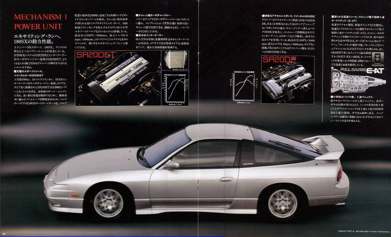Am I the only one here who love these 90s car brochures? Lets see ...