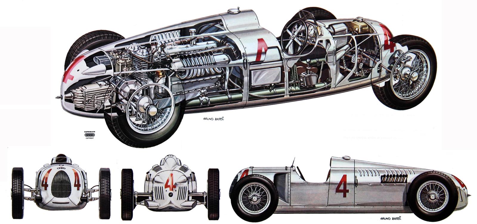 Classic Racers Series 1936 Auto Union Type C 5 Of 10