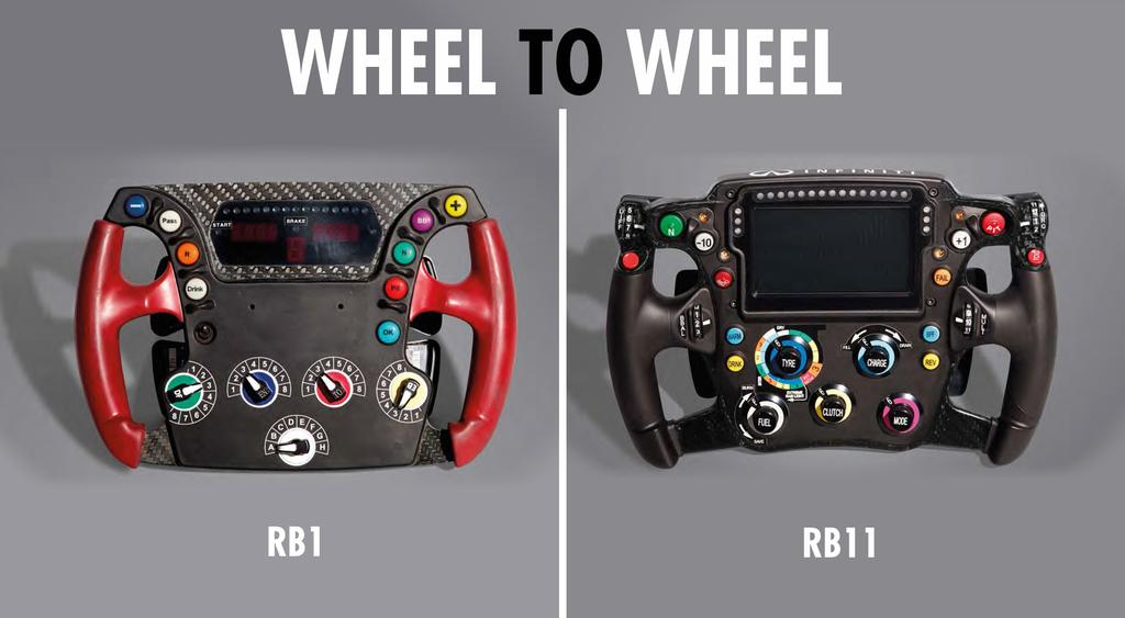 Difference between Red Bull F1 steering wheels from 2005 ...