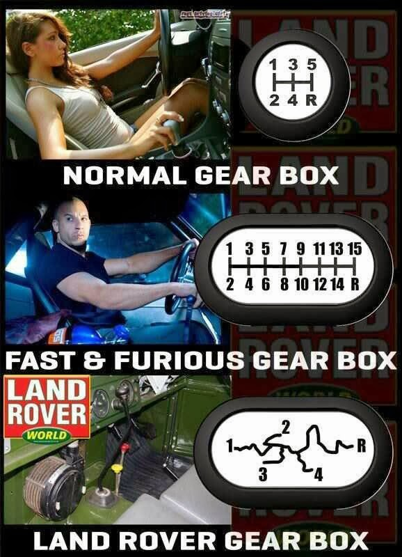 normal-gear-box-vs-fast-furiou-54fb79a8a