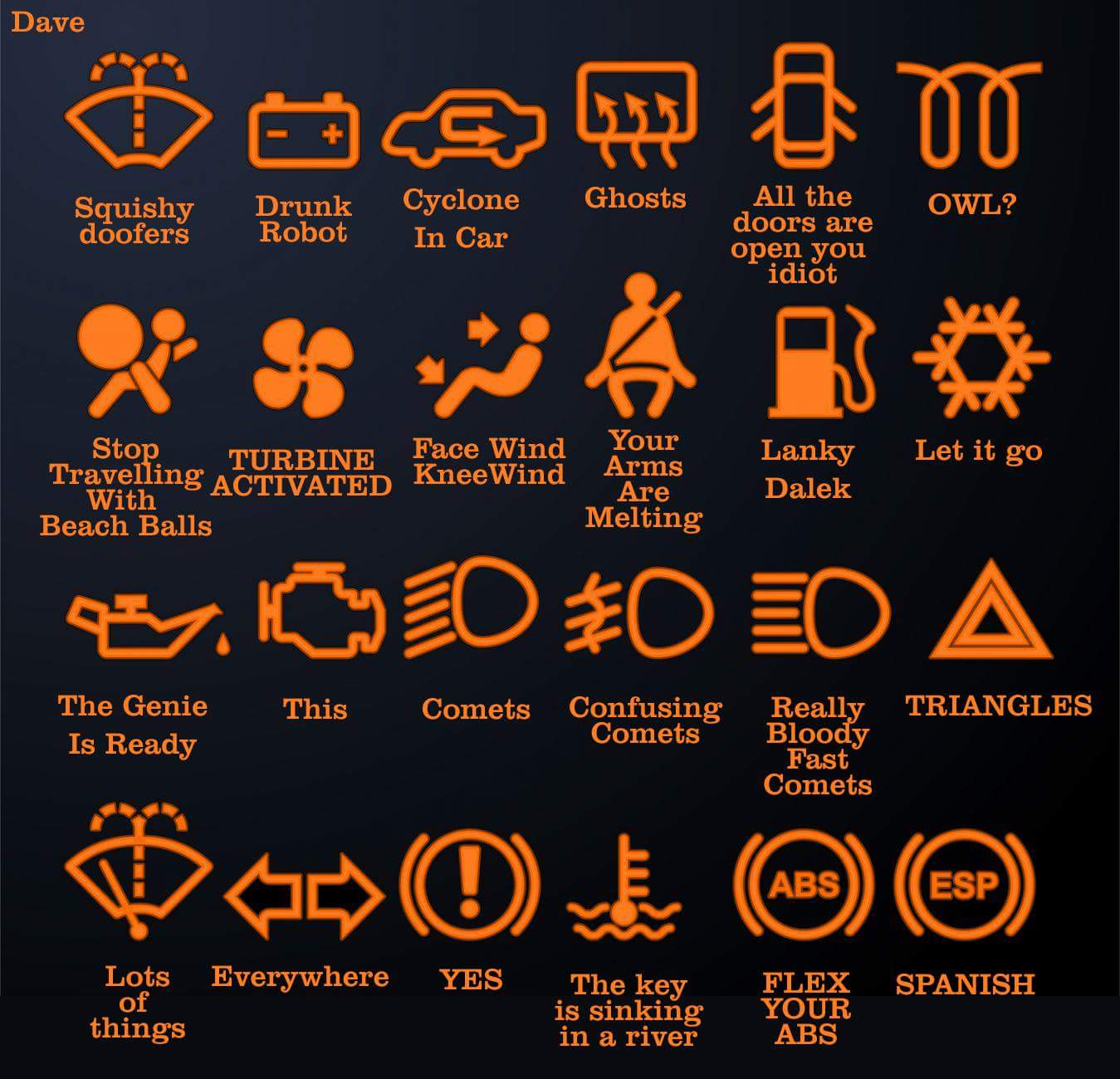 Idiot S Guide To Car Warning Lights