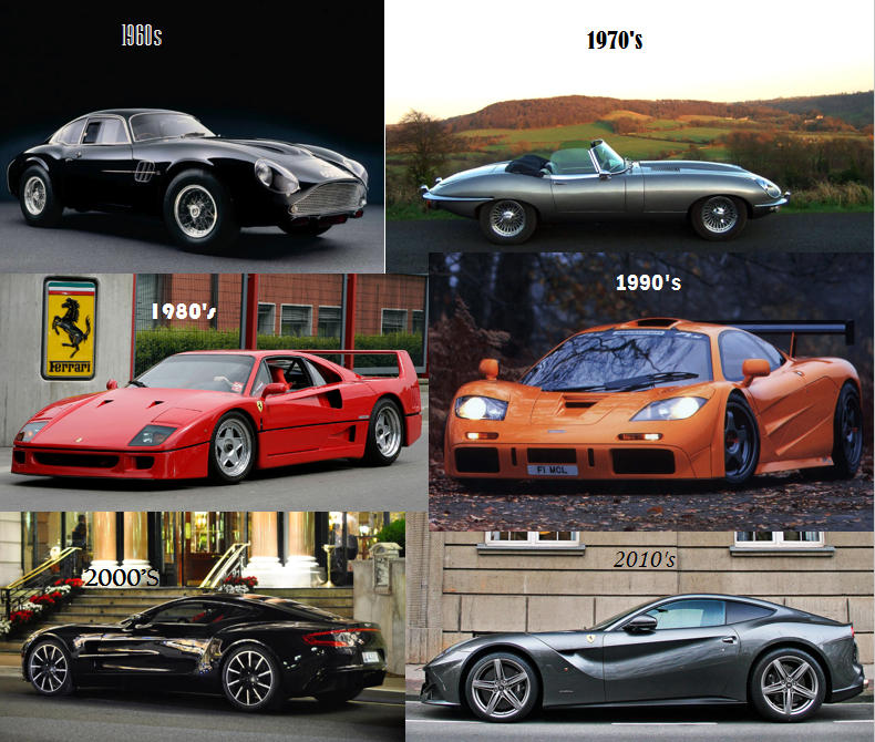 If You Could Choose ONE Car For Each Of The Last 6 Decades