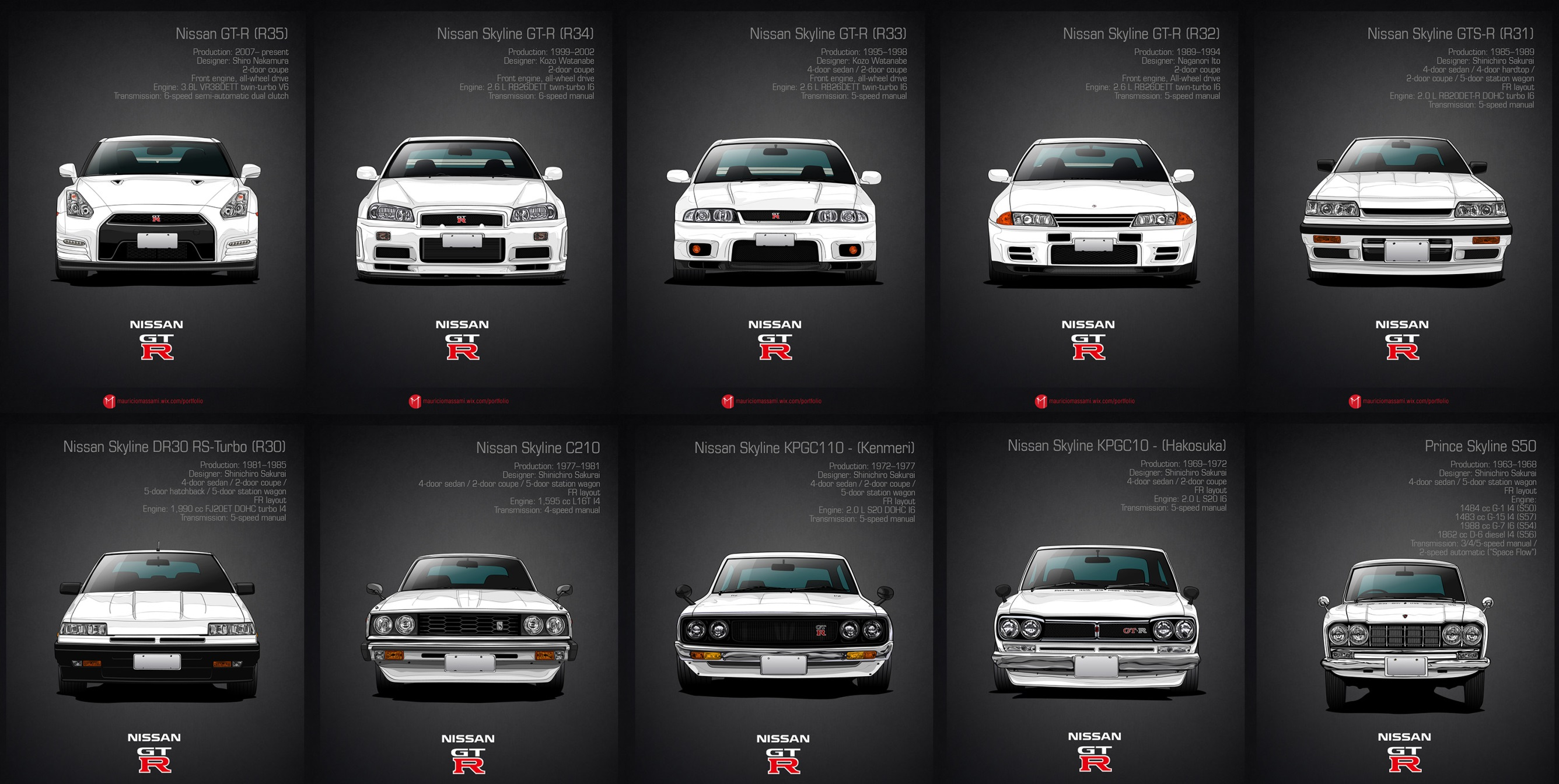 The Gt R History