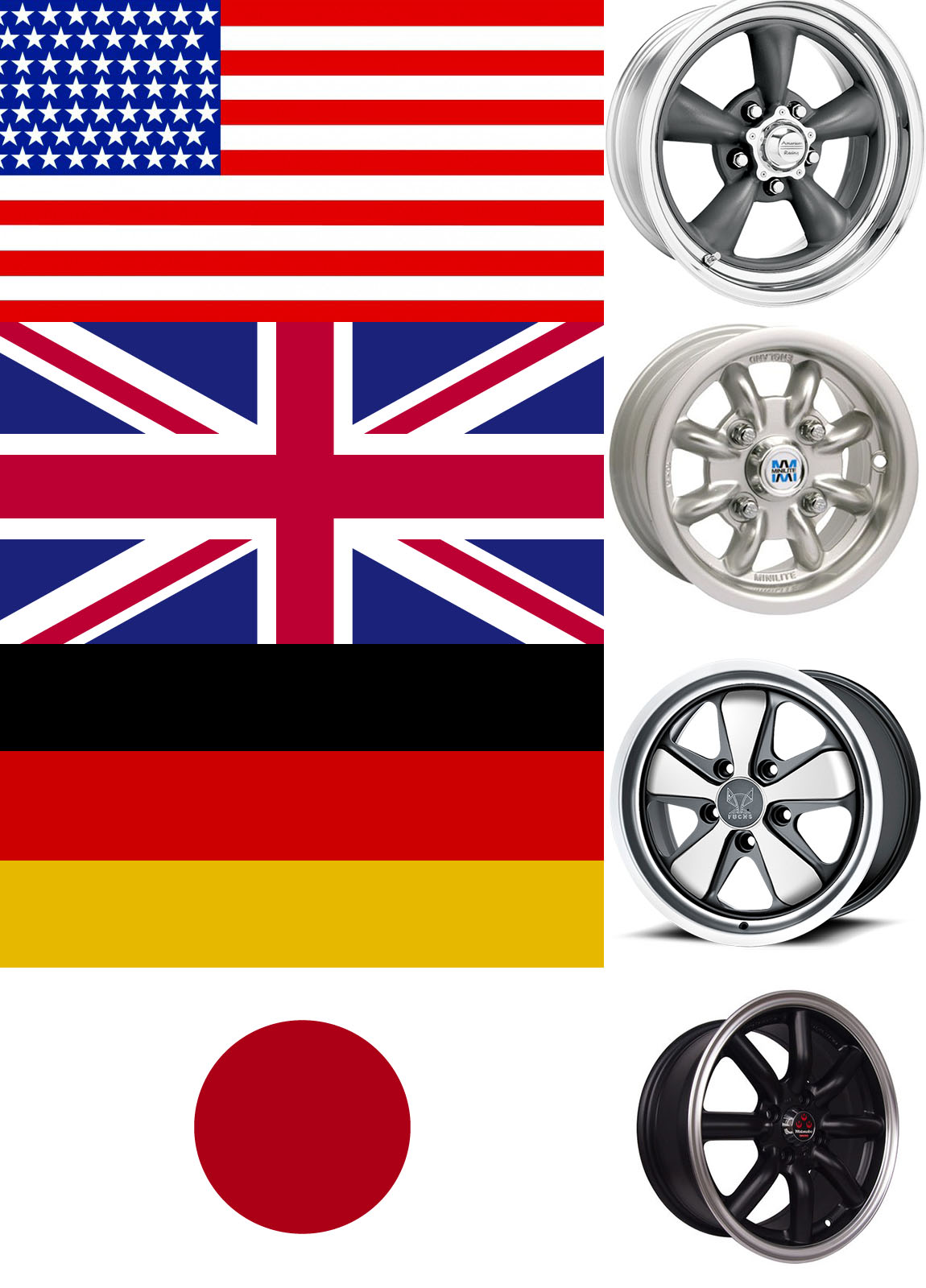 What if every countrys national symbol was a wheel what if every countrys national symbol was a wheel just car guy things biocorpaavc Images