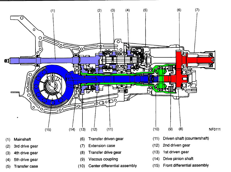 Subaru Differential Diagram - Wiring Diagram Filter