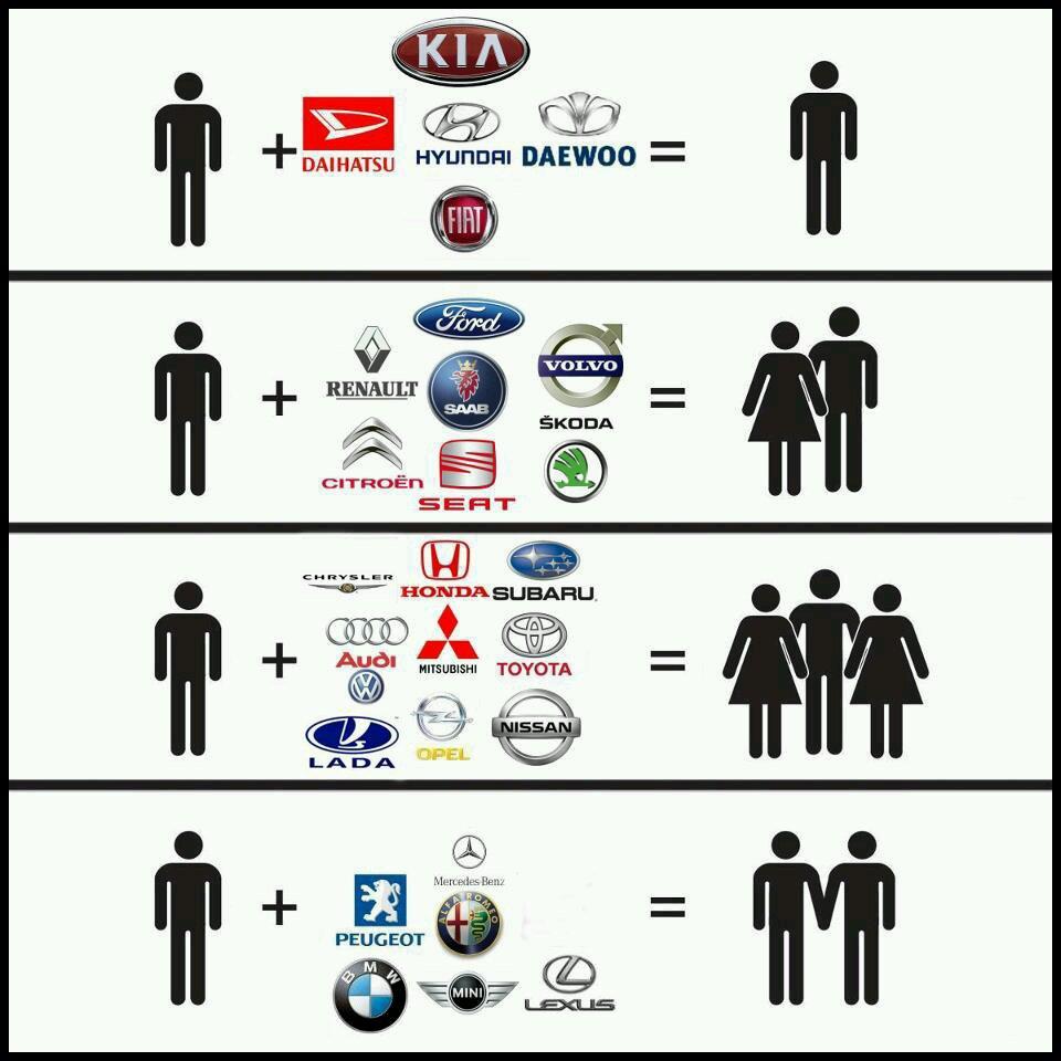 BMW для толерантных