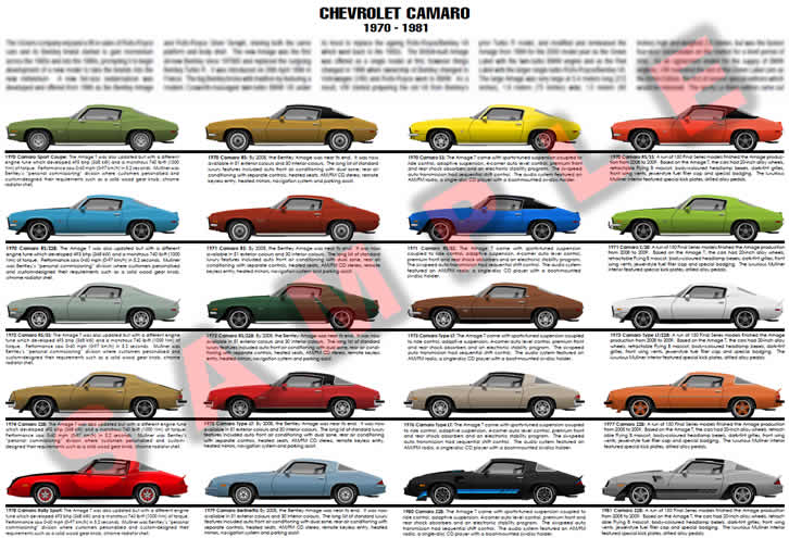 Color Chart For Toyota Cars Autos Post