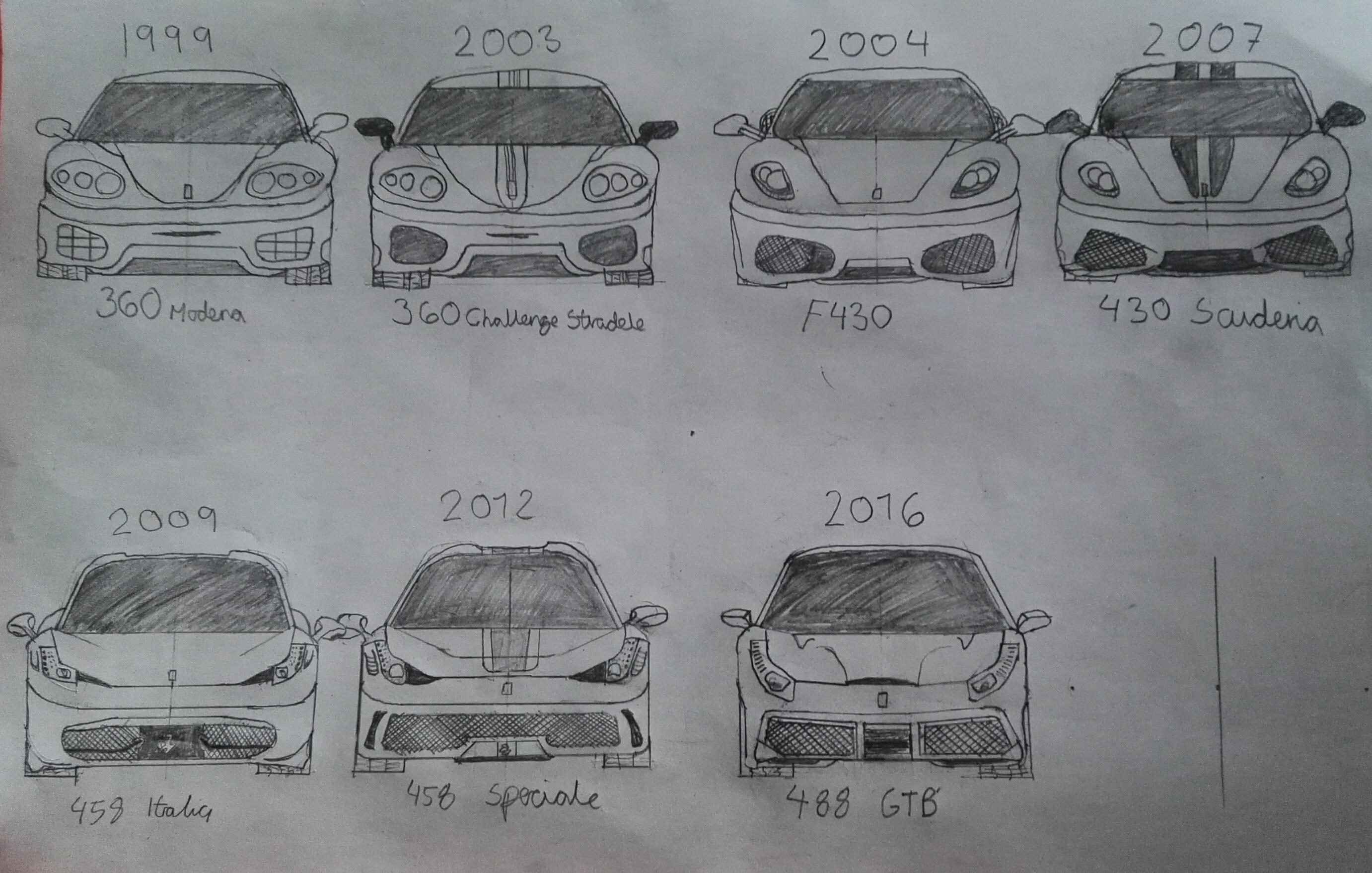 My Ferrari drawings