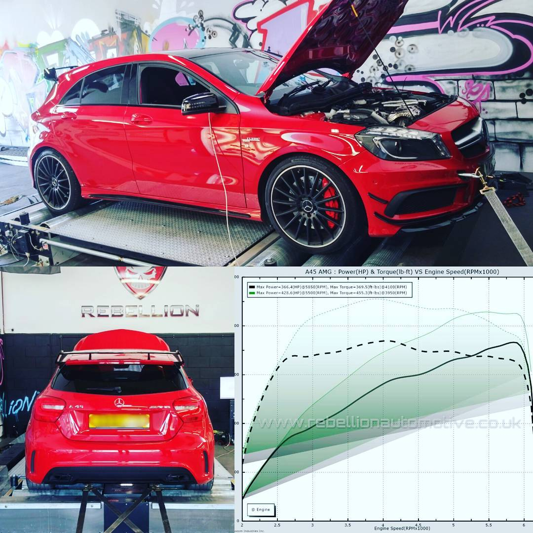 A45 AMG in for Stage 1 plug and play tuning and dyno testing