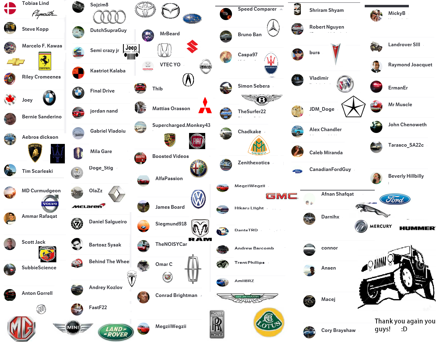 Thank you for helping reach another milestone at ct i spiced up i spiced up the name list with variety of automobile symbols i shall reply and post more things tomorrow till then have a biocorpaavc