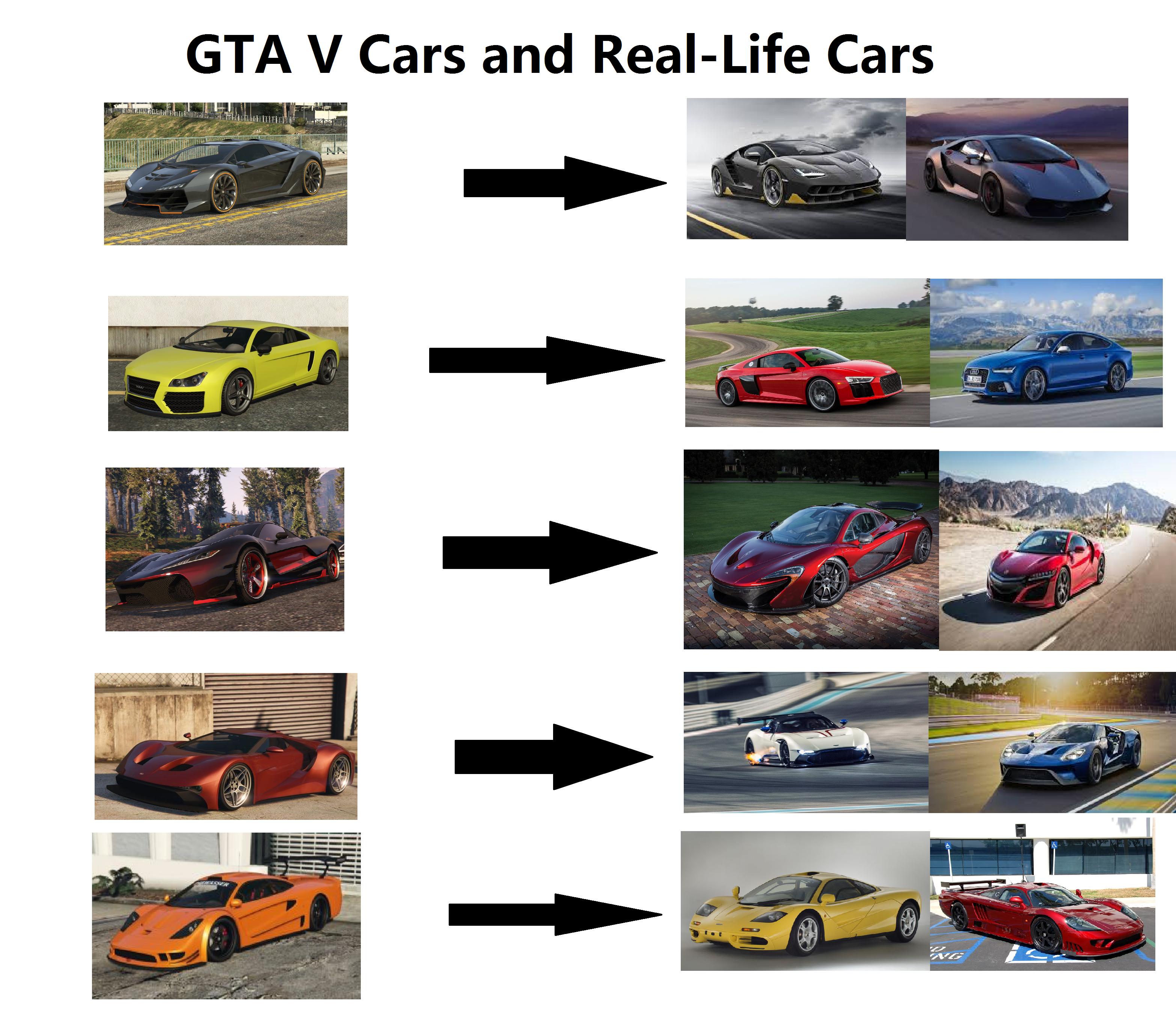 GTA V Cars Converted To Real Life Cars
