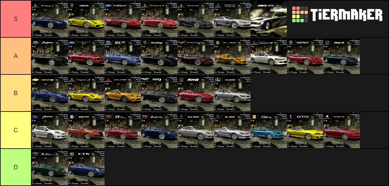My Need For Speed Most Wanted Car List